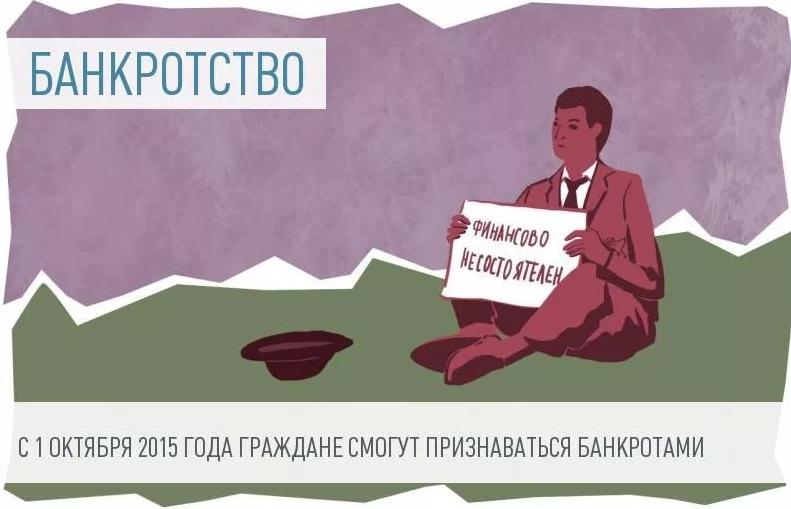 О банкротстве граждан
